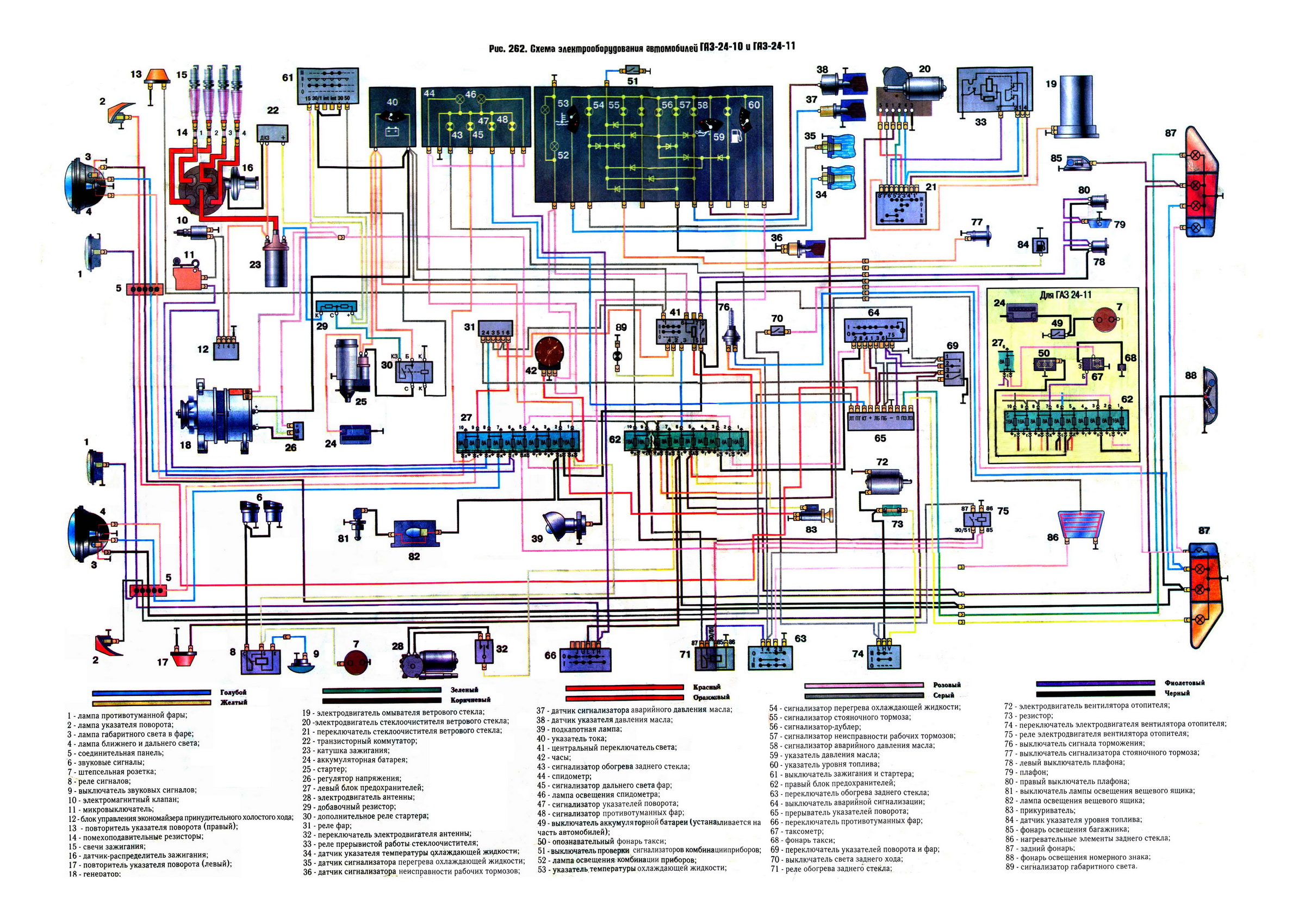 Схема электрооборудования Газель (ГАЗ-33021, 2705) с двигателем.  Схема системы управления двигателями ЗМЗ-40522...